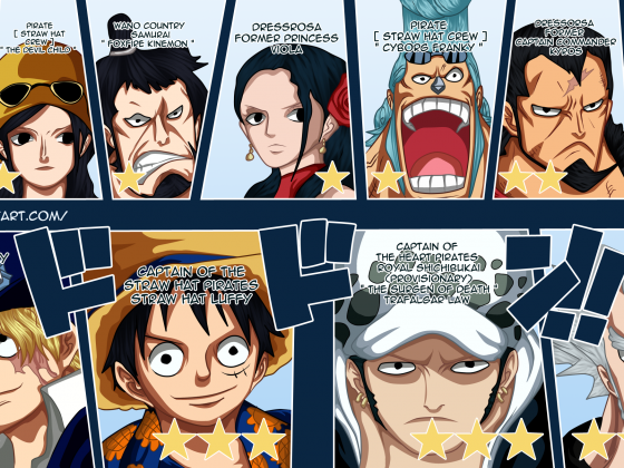 One Piece 746:Wanted ranks !